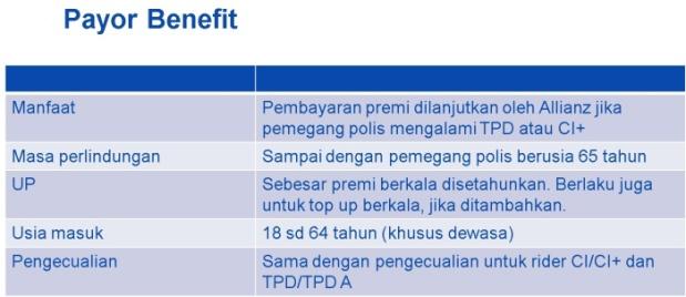 payor-benefit