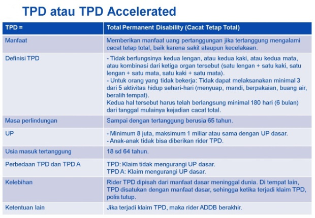 table-tpd